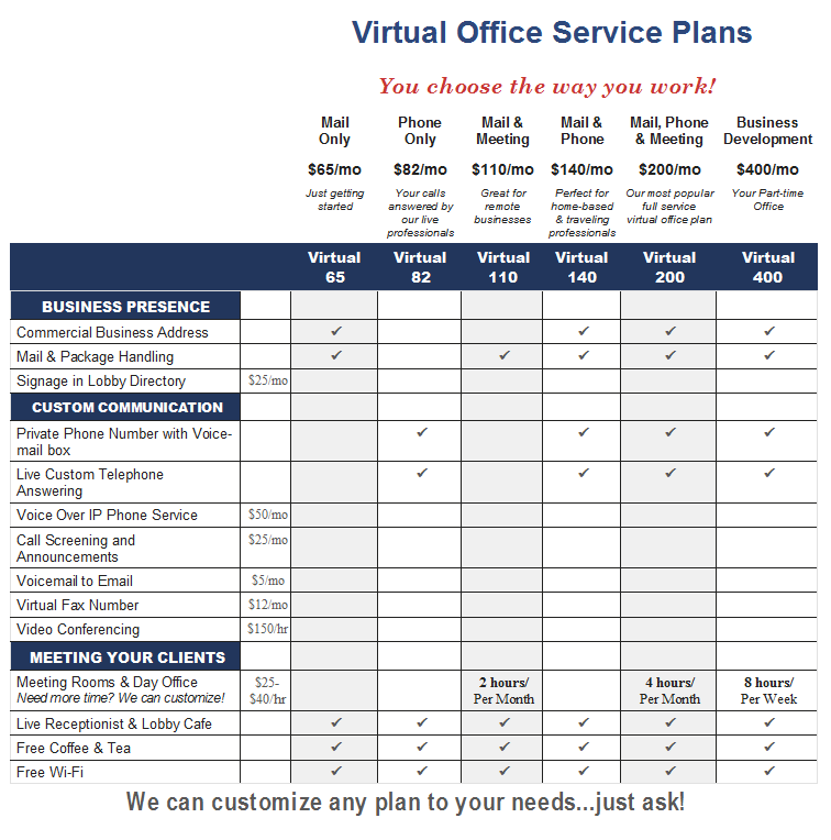 Virtual office pricing grid